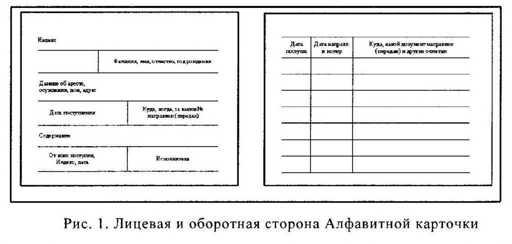 Лицевая и оборотная сторона Алфавитной карточки