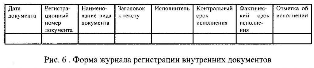 Форма журнала регистрации внутренних документов