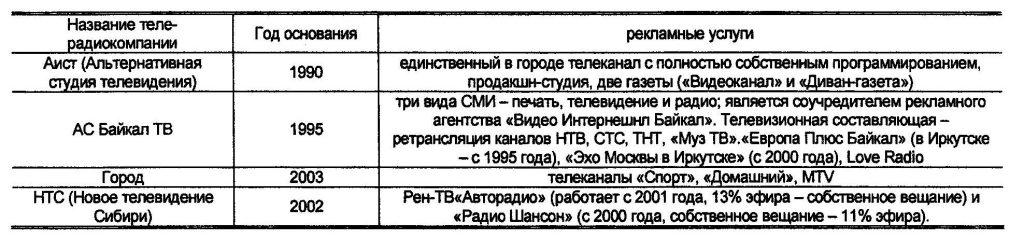 реклама в иркутске